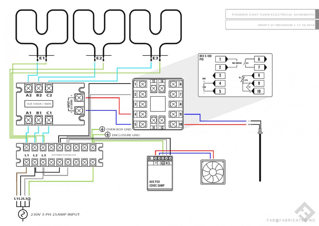 240v Pid Wiring Diagram Library Heat Click Image For Larger Version Name Pc Schem Scaled 2