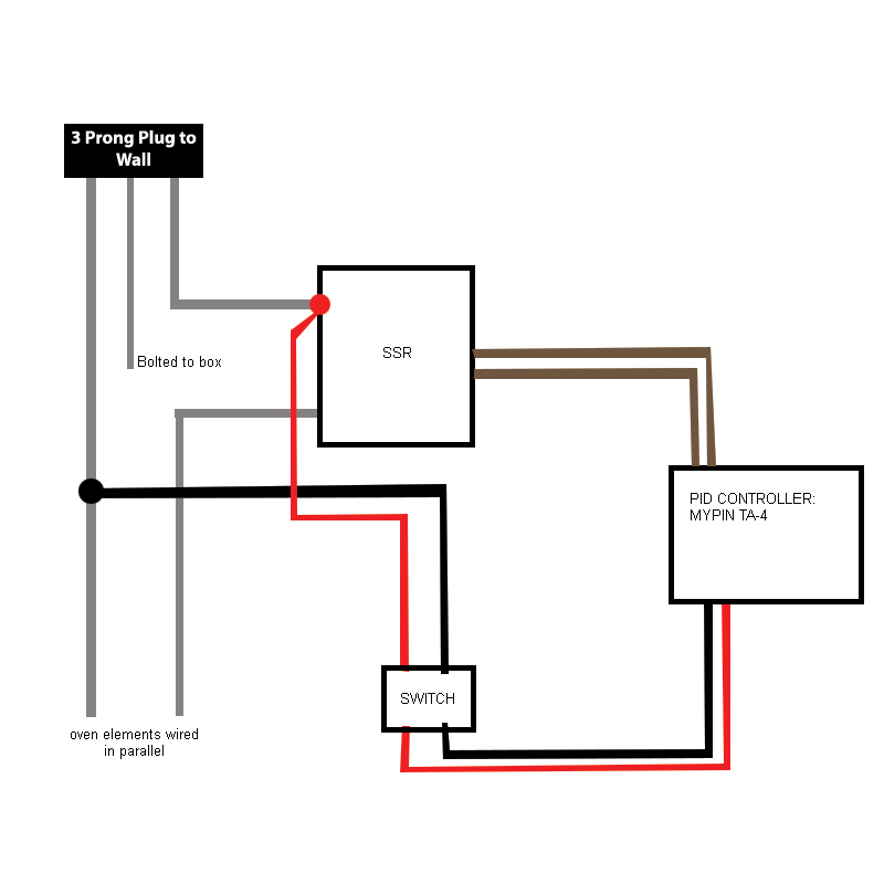 Oven Built: Looking to Wire. Wiring Diagram Attached for