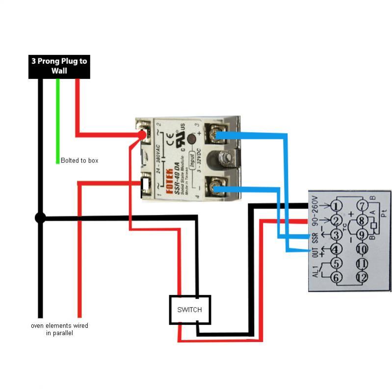diagram] pid wiring diagram powder coat full version hd quality powder coat  - diagramin.jepix.fr  diagram database