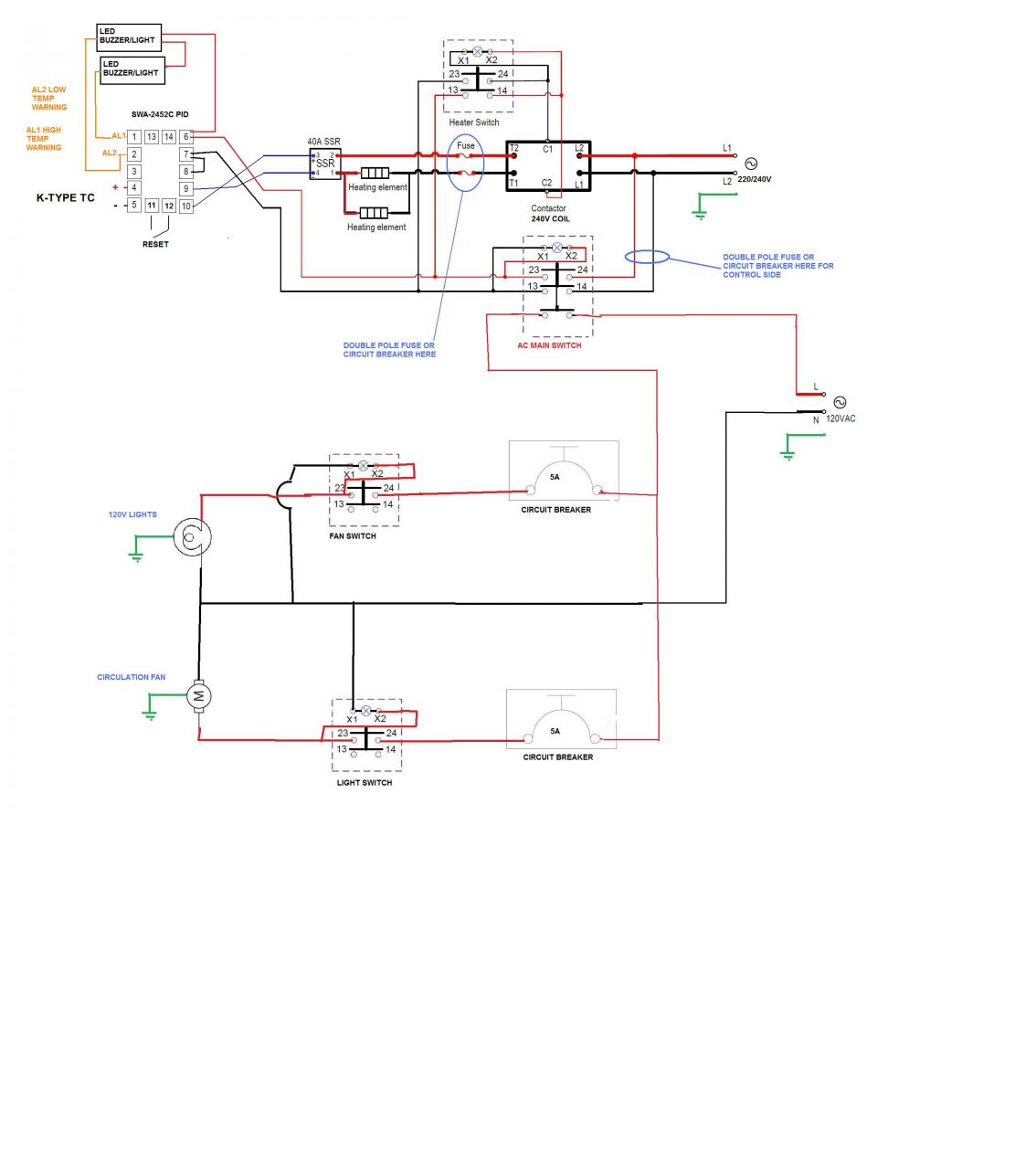 Powder Coat Oven Wiring Diagram Wiring Library