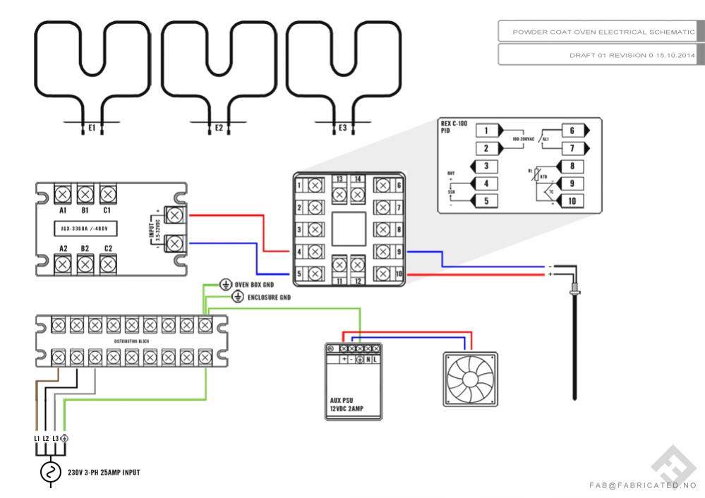 Wiring 3 phase oven Caswell Inc Metal Finishing Forums – L1 L2 L3 Wire Diagram