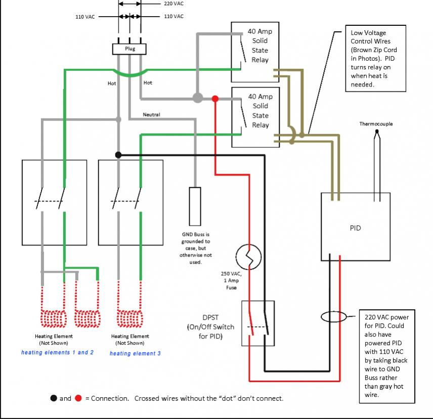 Oven Built: Looking to Wire. Wiring Diagram Attached for Review - Caswell  Inc. Metal Finishing ForumsCaswell forums