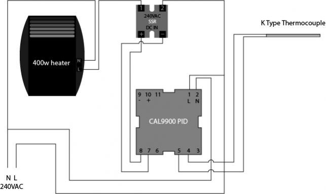 Brilliant Pid Controller Wiring Diagram Will This Work Ok Caswell Inc Wiring Database Gramgelartorg
